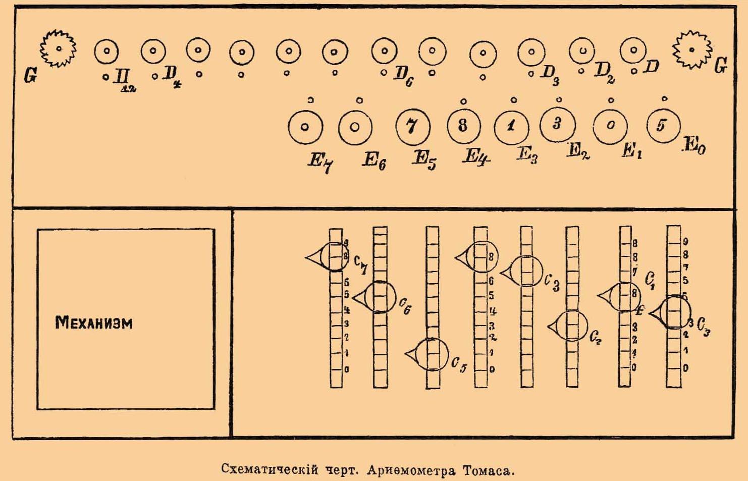 Арифмометр