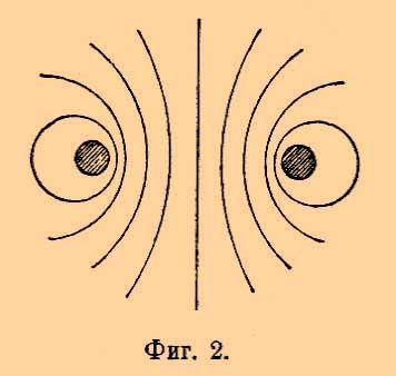 Электромагнетизм*