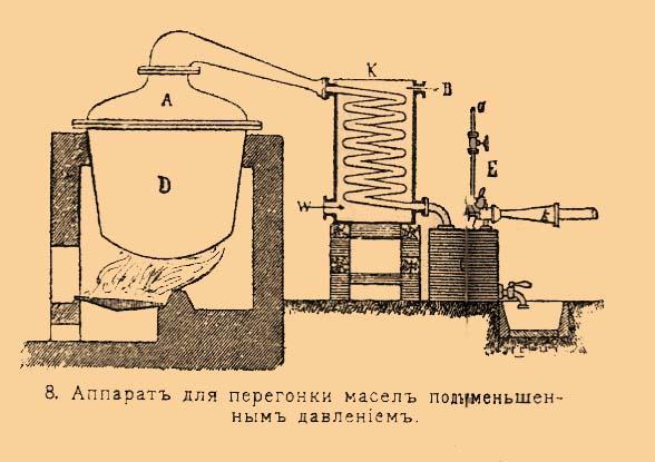 Как делать эфирное масло в домашних условиях